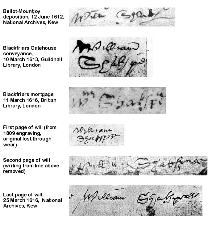 http://www.lexiline.com/images/Shakespeare_sigs_collected.png