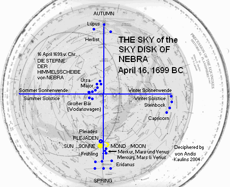 The Sky of the Nebra Sky Disk